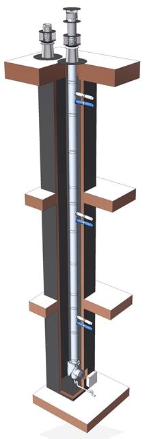 CLV Systeem