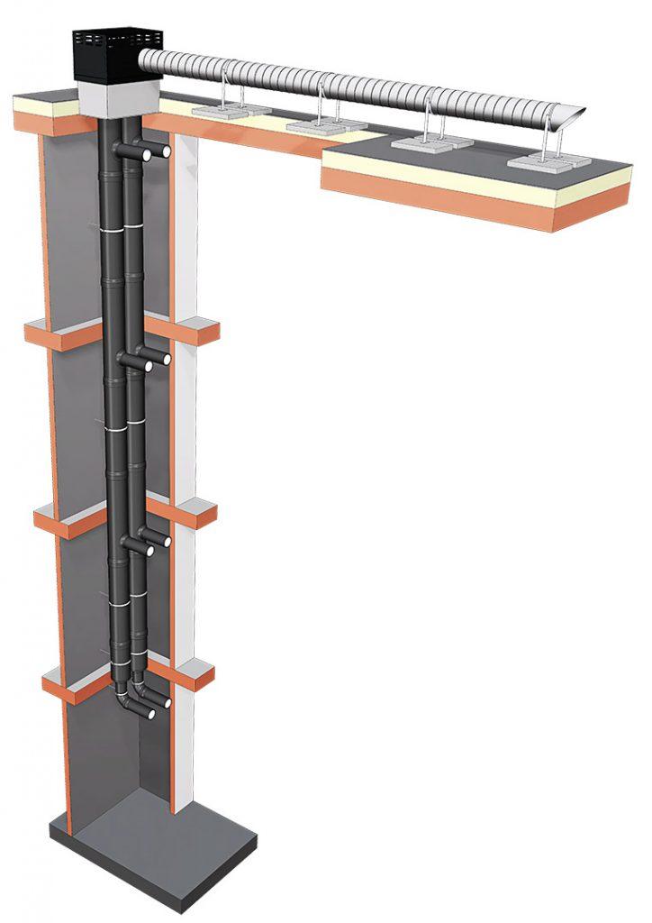 WTW Ventilatie systeem